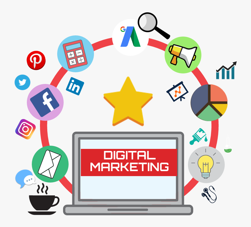 investir em marketing digital